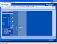 ALAYA サイトマップ画面